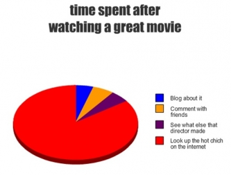 time spent after watching a great movie